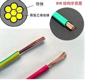 BVBVR、RV单芯多股图纸硬线软线连接线_4.2双体电气v图纸米船图片