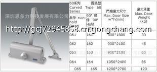 GMT60系列闭门器,台湾进口闭门器,经过UL认证闭门器