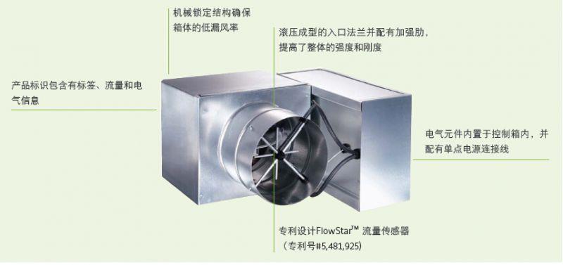 789vav_江森自控(york)组合式空调机组tss vav 系统广州深圳东莞惠州工程承接