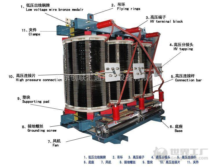 80kva干式变压器 sgb10-80/10变压器结构特点