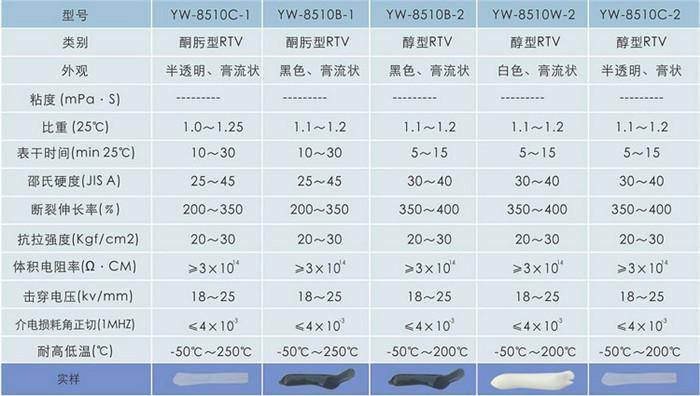 YW-8510系列 (1)