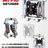 All-Flo隔膜泵 奥弗气动隔膜泵 全塑料材质的气阀结构