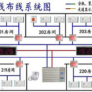 TLD60型呼叫主机 北京天良医院专用有线呼叫对讲系统