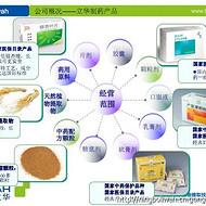 【GMP认证工厂】供应鱼腥草提取物